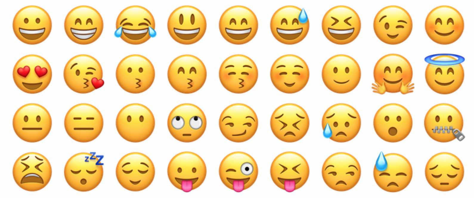 Emoticones y su significado